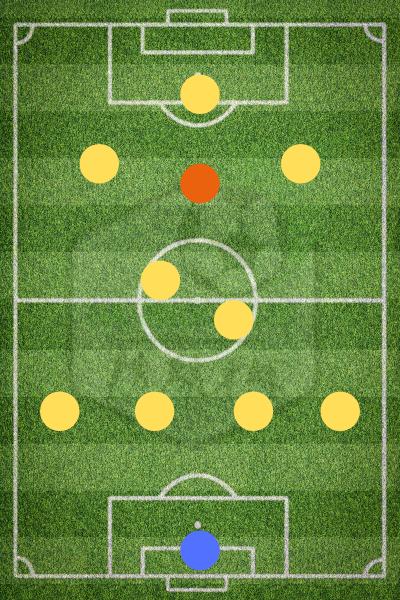 Атакующий полузащитник в схеме 4-2-3-1