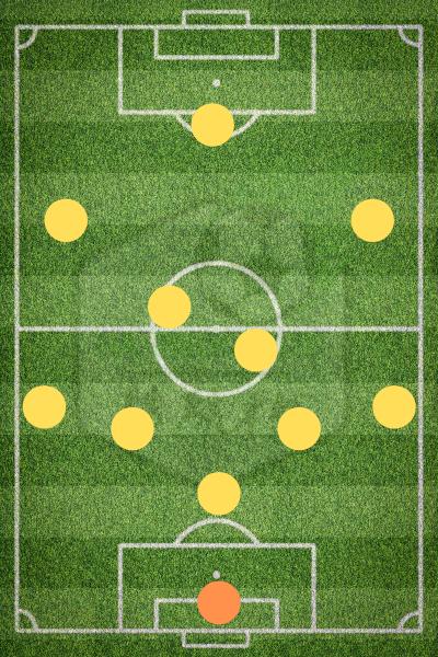 Классическая тактическая схема Катеначчо в футболе