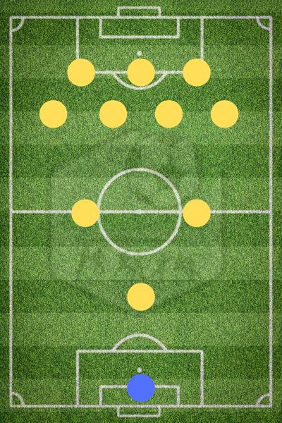 Футбольная схема 1-2-7