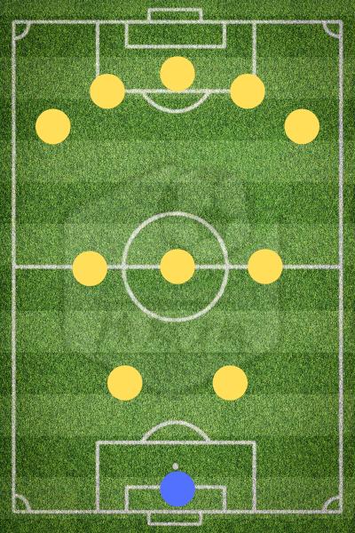 Футбольная схема 2-3-5