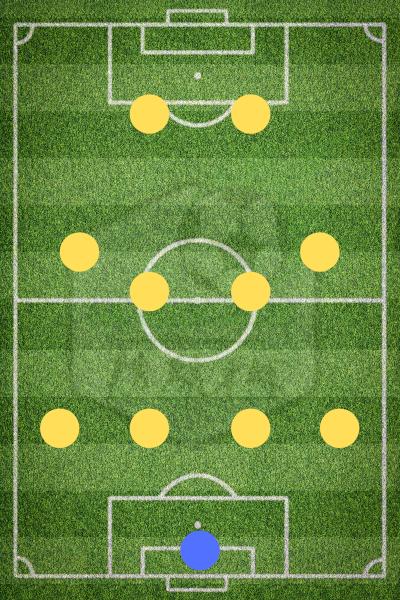 Футбольная схема 4-4-2