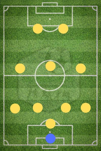 Футбольная схема Катенначо (5-3-2)